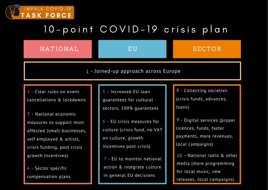 IMPALA COVID-19 Crisis Plan