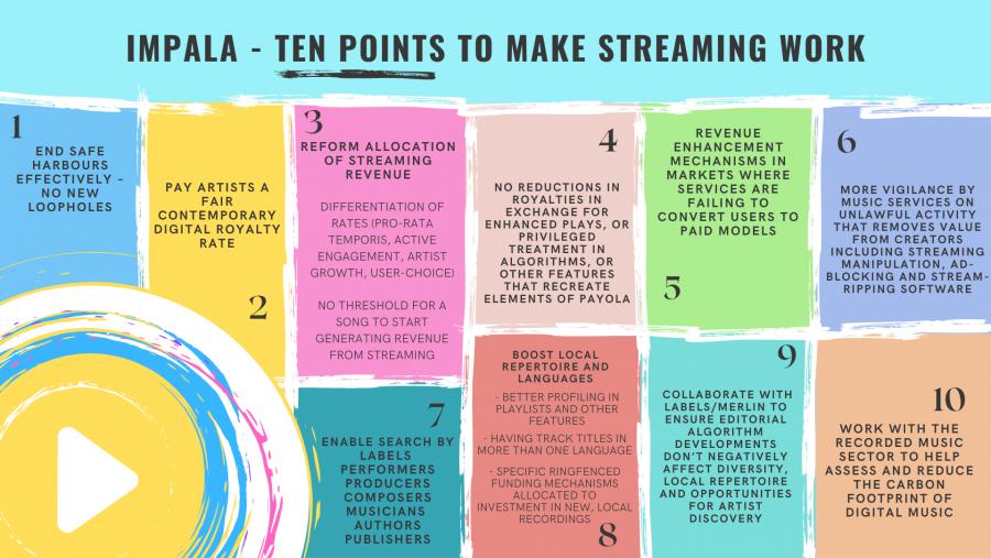 IMPALA presenteert plan om streaming te verbeteren