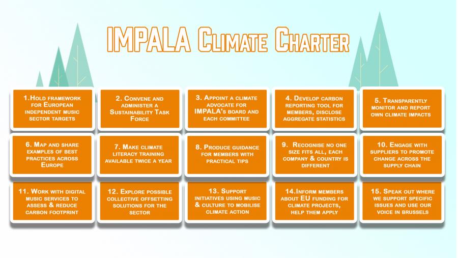IMPALA lanceert duurzaamheidsprogramma